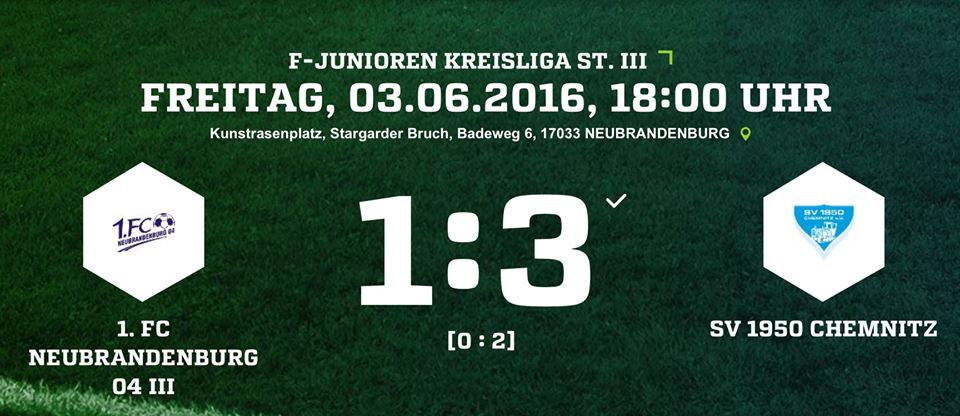You are currently viewing Spielbericht F-Jugend 1.FC Neubrandenburg 04 III – SVC