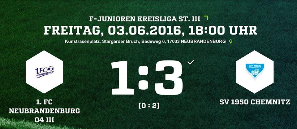 Spielbericht F-Jugend 1.FC Neubrandenburg 04 III – SVC